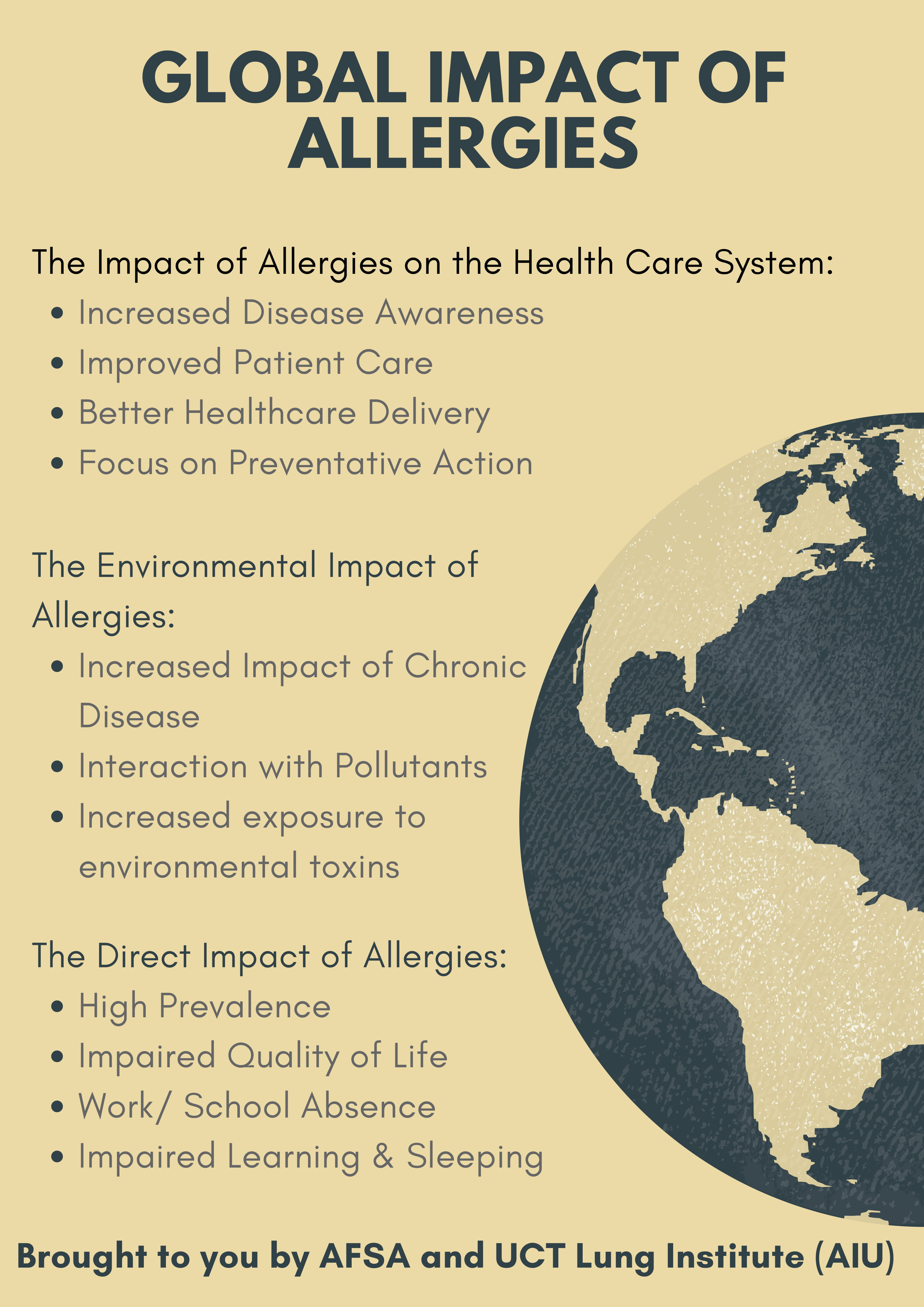 AFSA Infographic - Global Impact of Allergies-1