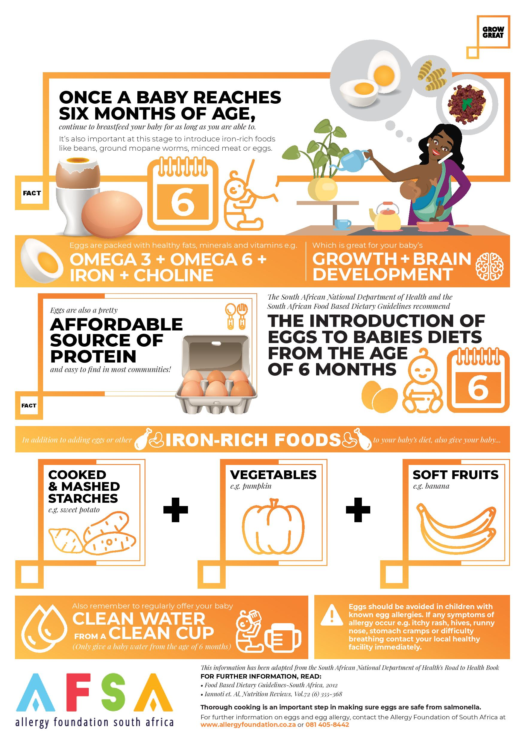 GrowGreat_Egg_Infographic_V07s-page-001